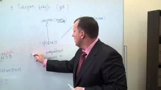 #11. Составление вопросов исходя из этапов преступления.Обучение полиграфологов. Миллер Андрей