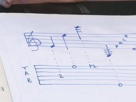 How To Read Sheet Music For The Guitar