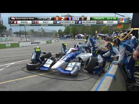 2017 Honda Indy Toronto Fast Forward
