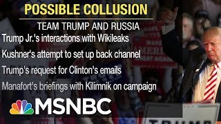 Mueller Did Not Find Conspiracy But Collusion Was Not Ruled Out | MSNBC