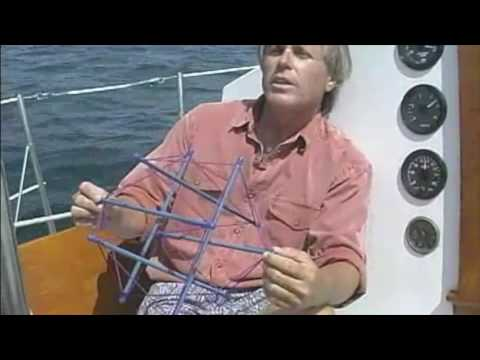 What is tensegrity? - Tom Myers