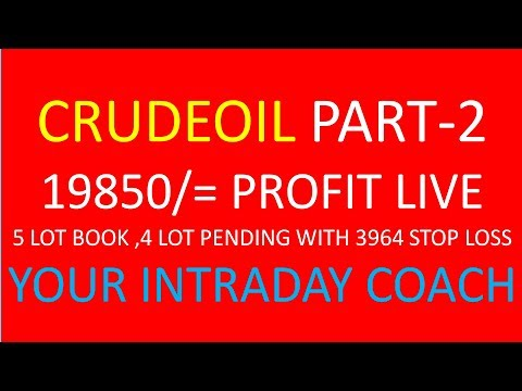 CRUDE OIL PART-2, No loss Intraday crude oil trading strategies
