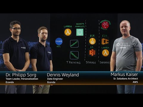 econda GmbH: Building a Real-Time Personalization Engine with Amazon Sagemaker and AWS ECS