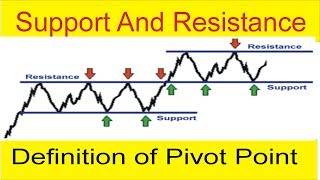 What is Support And Resistance in Forex ! Definition of Pivot Point Trading Strategy in Urdu & Hindi