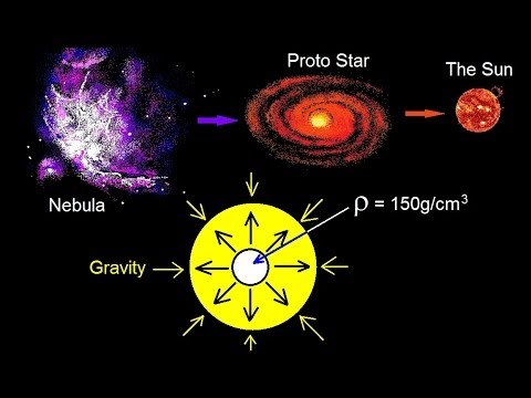 Astronomy - The Sun (2 of 16) Gravitational - Thermal Equilibrium