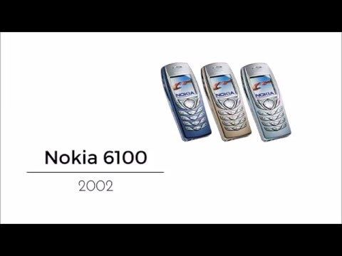 Best-selling mobile phones  in history