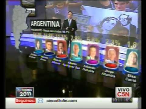 resultados electorales 2011 argentina warez