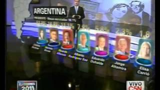 C5N - ELECCIONES PRESIDENCIALES: RESULTADOS EN ARGENTINA Y BUENOS AIRES