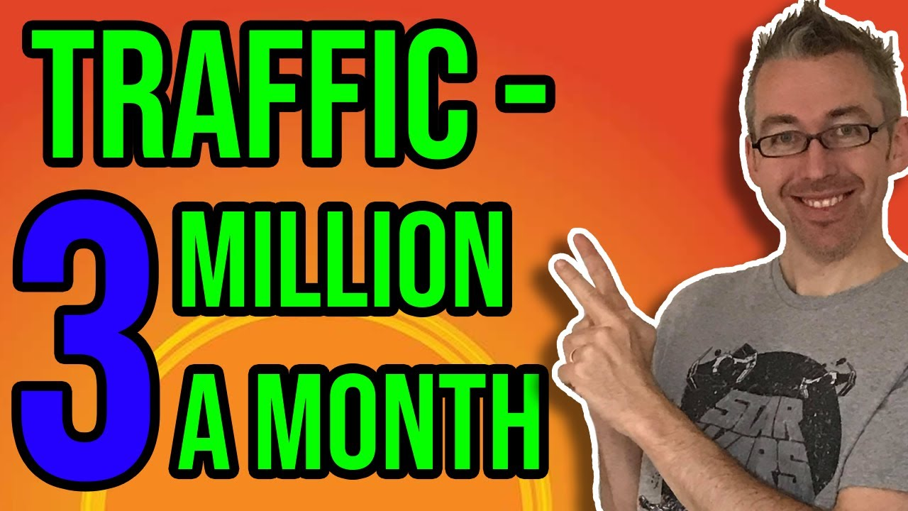 How to Get More Traffic to your Videos, Websites and Images