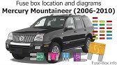 2006 e250 fuse diagram 2006 ford e350 fuse box diagram youtube  2006 ford e350 fuse box diagram youtube
