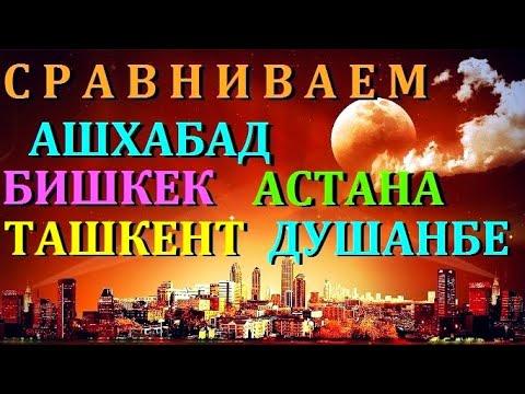 БИШКЕК  АСТАНА  ТАШКЕНТ  ДУШАНБЕ  АШХАБАД...