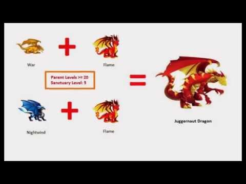 Dragon City Complete Dragon Breeding Guide - Free Gamer ...