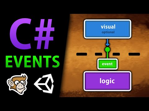 What Are Events? (C# Basics)