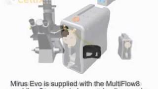 Mirus Evo Nanopump: Microfluidic pump for shear flow studies
