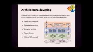 Dynamic Hybrid Cloud Applications