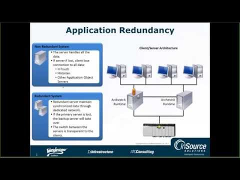 Wonderware Application Server Redundancy Concepts
