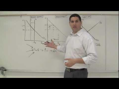Macro 4.10- Graphing Monetary Policy Practice (AP Macroeconomics)