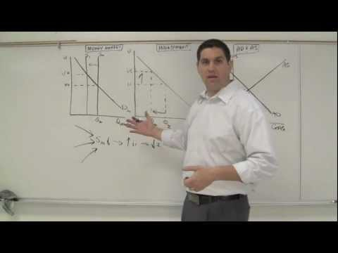 Monetary Policy Graphs  (2 Of 2) - Macro 4.6