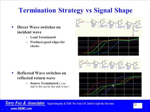 Topology and Termination Introduction
