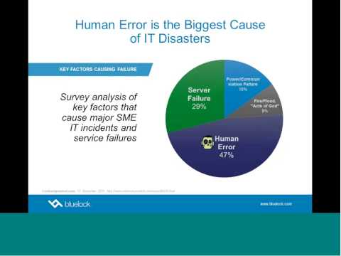 Modern Disaster Recovery Workshop: Developing an IT Disaster Recovery Plan
