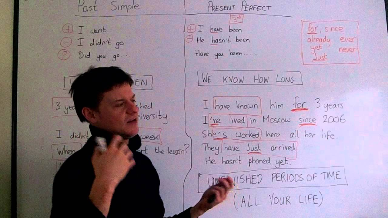 lesson plan present perfect and past Tasking the present perfect 354054 average:  i am a bit at a lost on how to plan a lesson for example, for my first lessons i have to teach the present.
