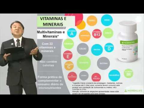 Herbalife – Aprenda sobre Nutrição Complementar com o Dr. Nataniel