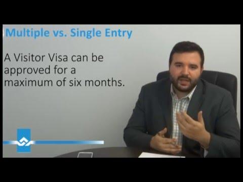 Multiple vsSingle Entry Visa