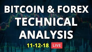 Is #Bitcoin Dying? - Weekly Bitcoin & Forex Analysis - 11/12/18 - LIVE