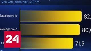 Россия в цифрах. Сколько россиян использует Интернет