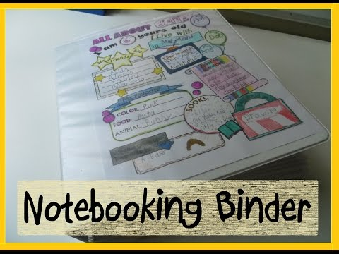 End of the year Homeschool Notebooking Portfolio (1st-2nd grades)