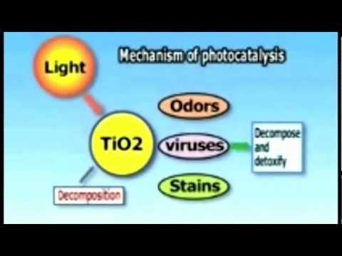 nano TiO2 Smart Coat Photocatalyst