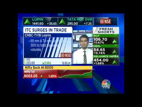 Tobacco Stocks In Focus Today