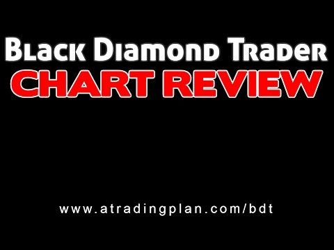 Black Diamond Trader Forex Swing Trade Chart Reviews