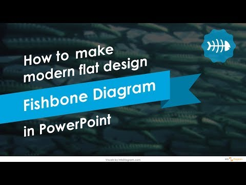 How To Make Fishbone Ishikawa Diagram In PowerPoint - Presentation Templates