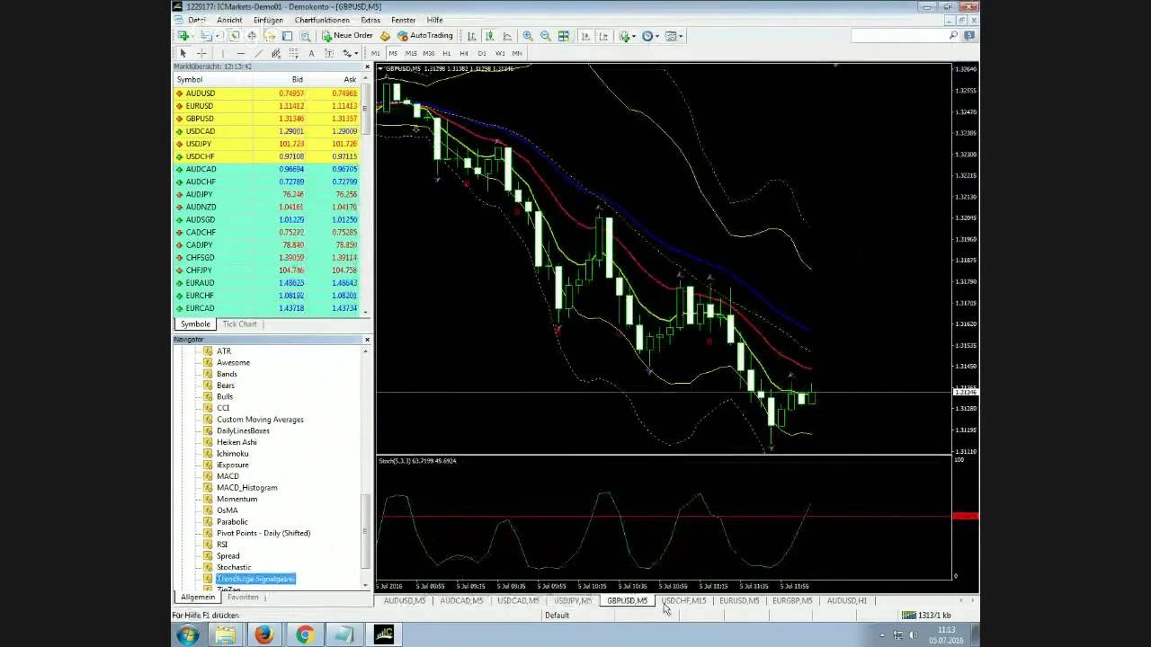 Trading stock options how to learn software free