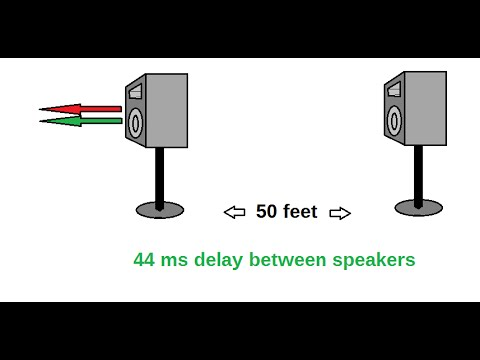 How to Set Up a Delayed speaker in a Nightclub - Live Sound System Fill Speakers