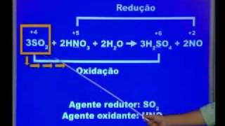 Química 13. Reações redox Parte 1