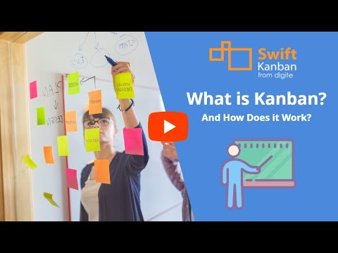 What is Kanban? - An Introduction to Visual Kanban System