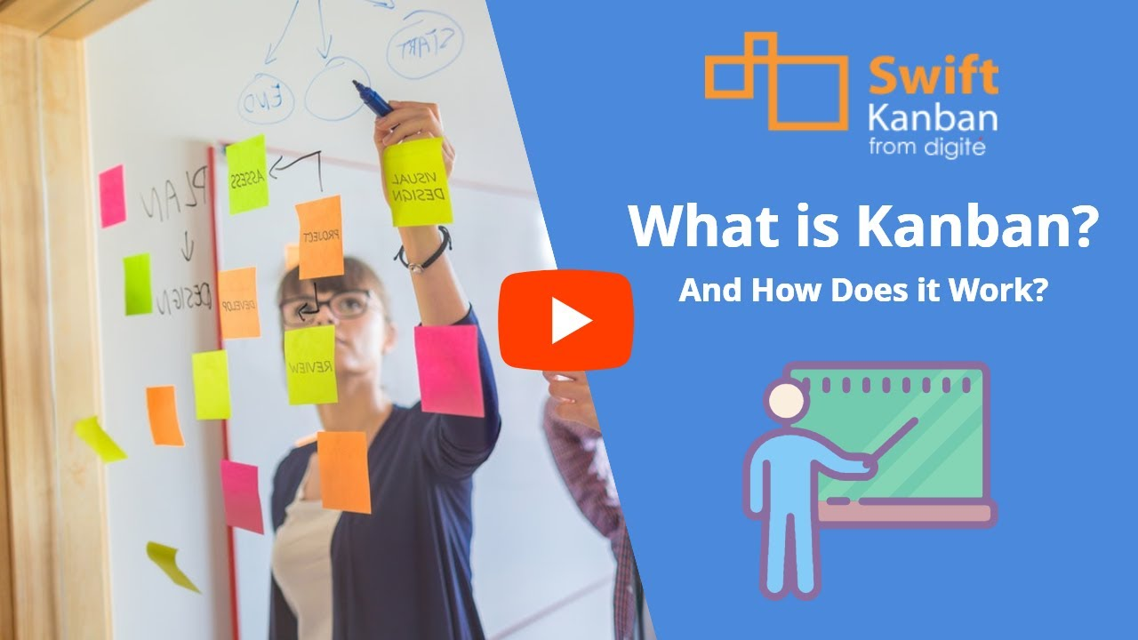 What Is Kanban An Introduction To Visual Kanban System