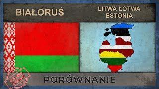 BIAŁORUŚ vs LITWA, ŁOTWA, ESTONIA | Zestawienie Wojsk [2018]