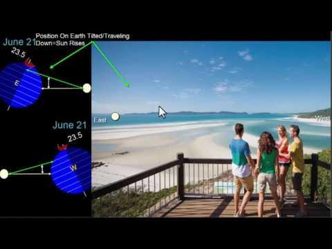 Flat Earth-The workings of the Globe, debunking the Globe 2
