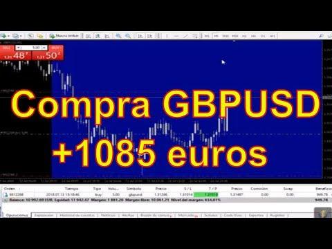 forex-trading-español-2018-⭐-[►facil-y-rapido]