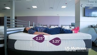 Classic Brands Cool Gel Ultimate 14 Inch Plush Mattress Comfort Depth Test Sandy