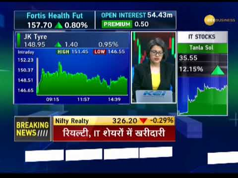 Final Trade: Watch to know how market performed on February 28, 2018