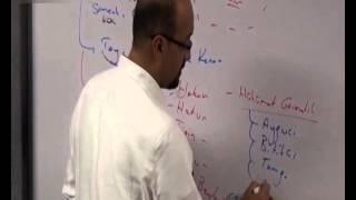 KPSS Ortaöğretim Ders Videoları  Tarih 1  5