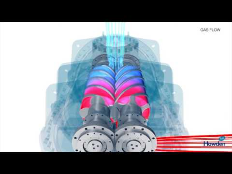Screw Compressor animation | Howden