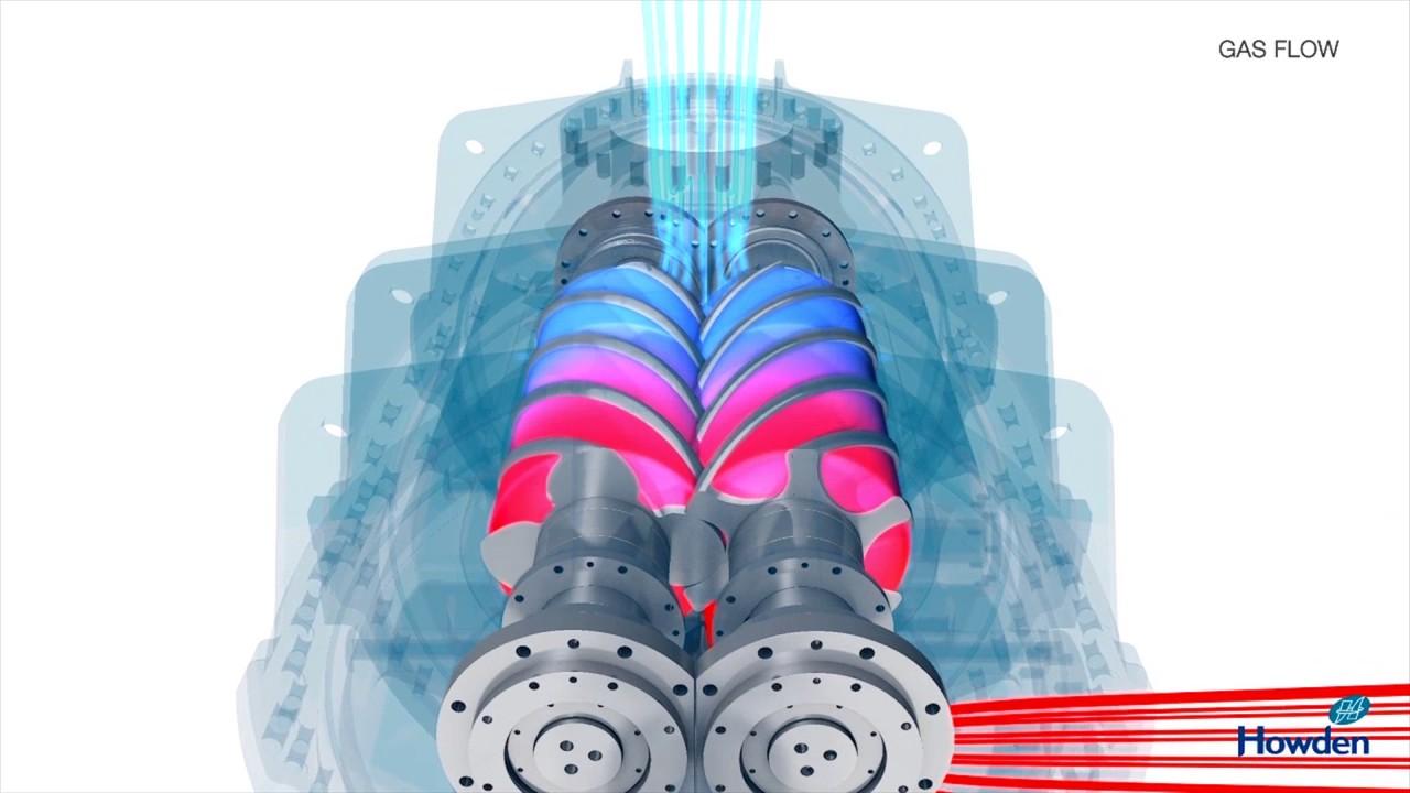 Screw Compressor animation | Howden