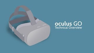 Oculus Go | Technical Overview