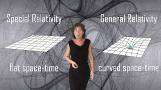How we know that Einstein's General Relativity can't be quite right