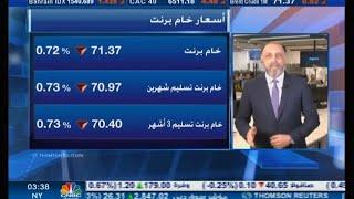 التحليل اليومي للأسواق العالمية 7 يونيو2021